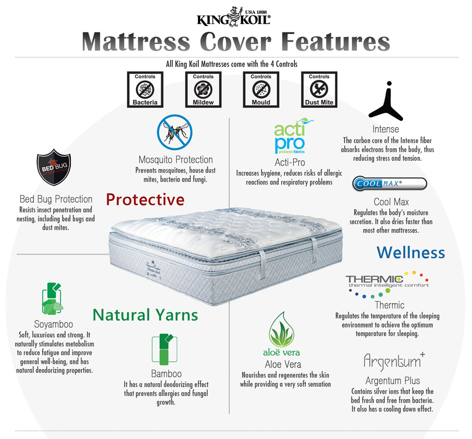 mattress_treatments_web